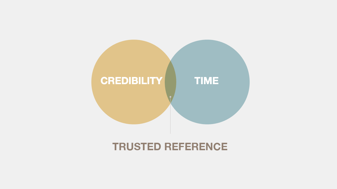 The Trusted Reference